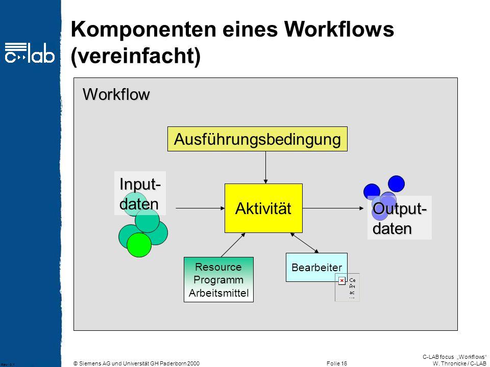 Komponenten eines Workflows (vereinfacht)