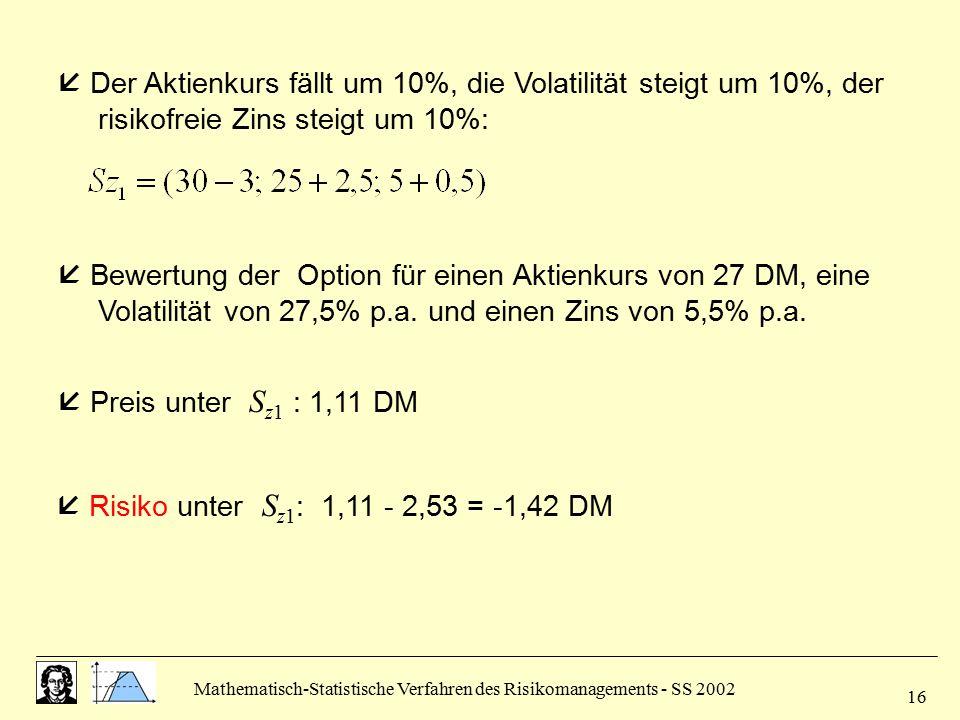  Risiko unter Sz1: 1,11 - 2,53 = -1,42 DM
