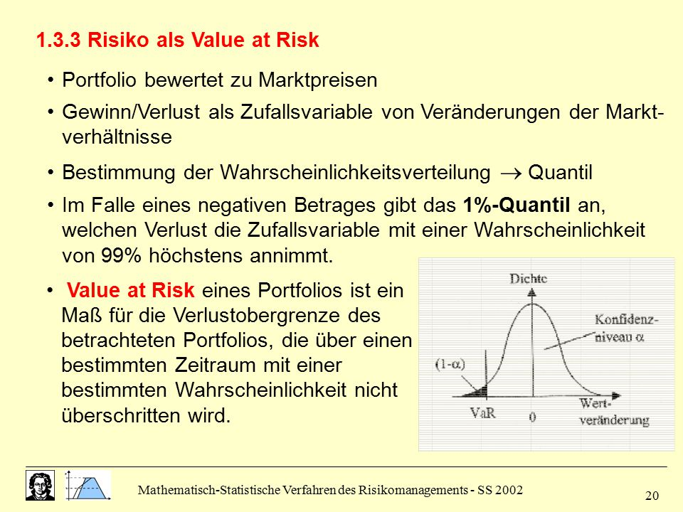 1.3.3 Risiko als Value at Risk