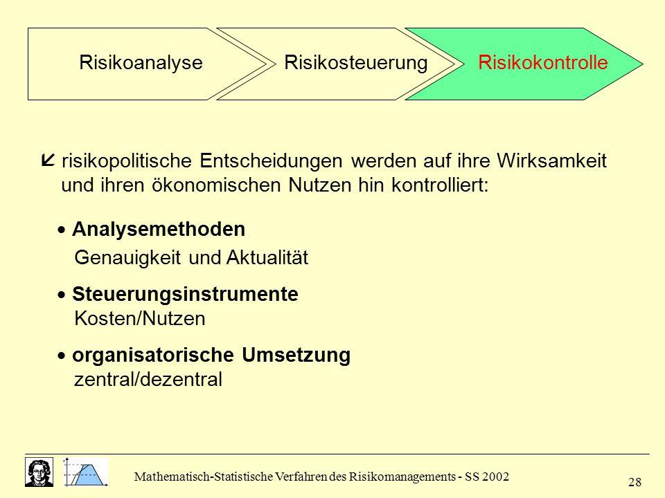 Genauigkeit und Aktualität  Steuerungsinstrumente Kosten/Nutzen