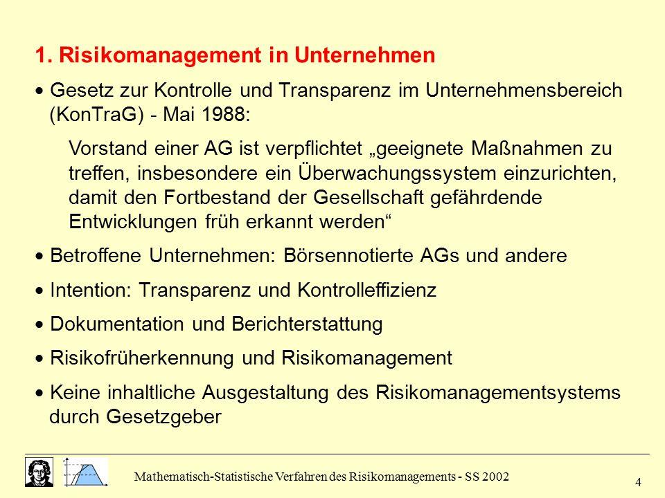 1. Risikomanagement in Unternehmen