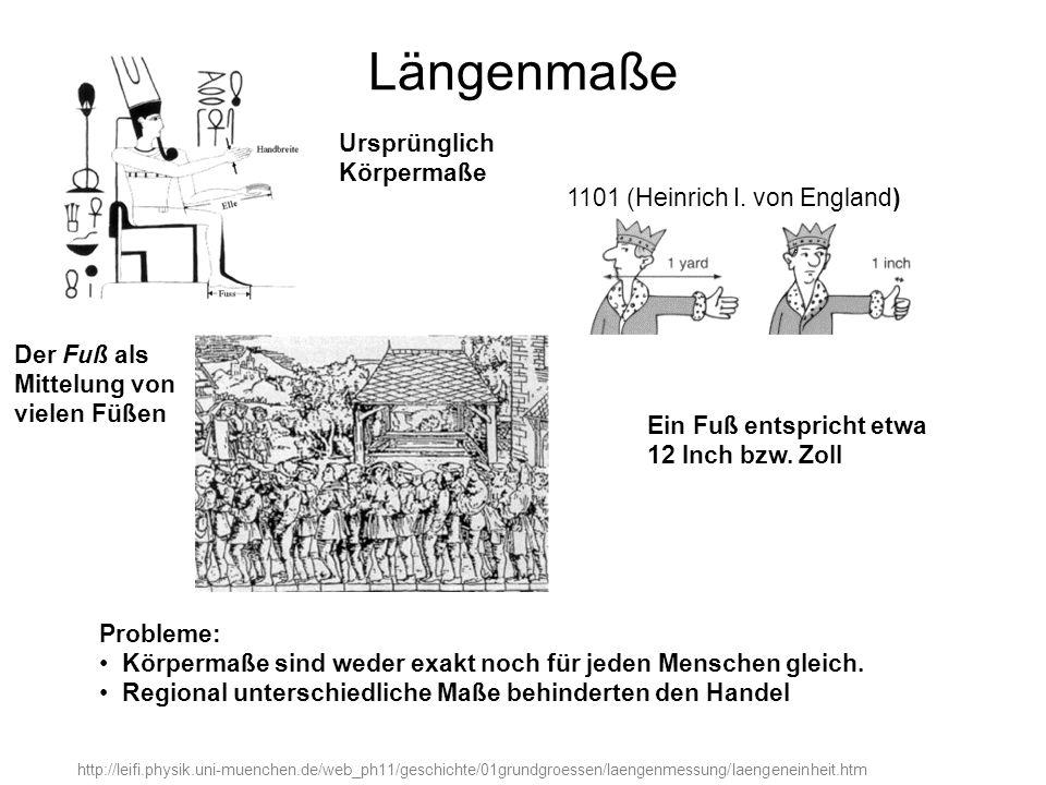 Längenmaße Ursprünglich Körpermaße 1101 (Heinrich I. von England)