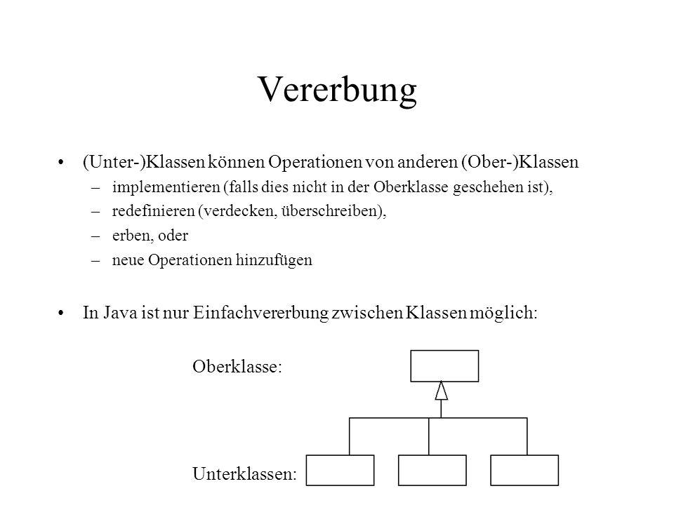 Vererbung (Unter-)Klassen können Operationen von anderen (Ober-)Klassen. implementieren (falls dies nicht in der Oberklasse geschehen ist),