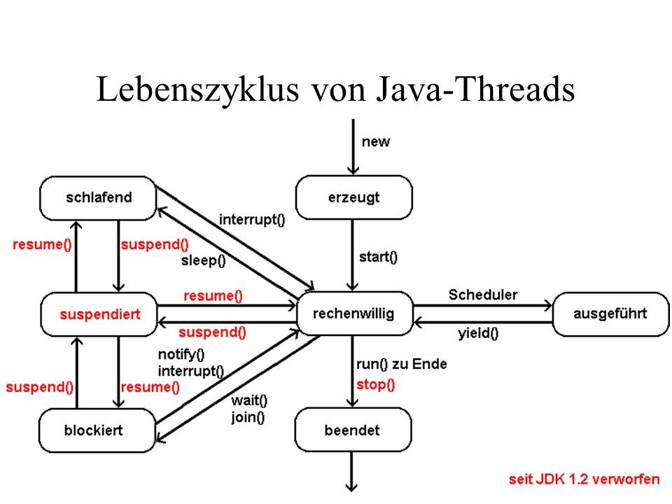 Lebenszyklus von Java-Threads