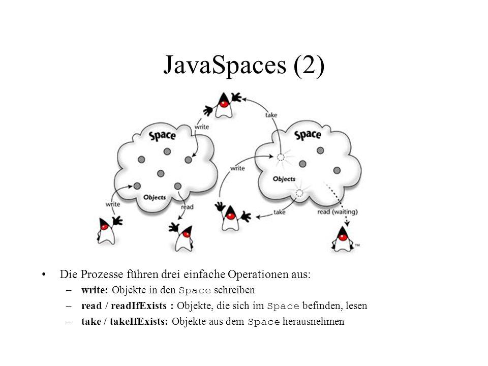 JavaSpaces (2) Die Prozesse führen drei einfache Operationen aus: