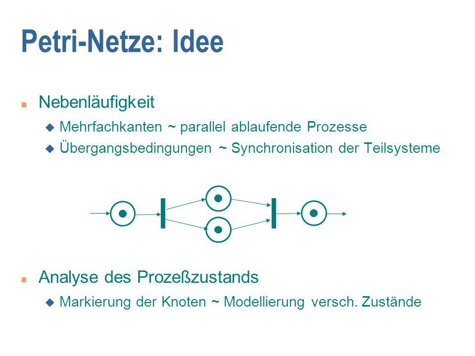 Petri-Netze: Idee Nebenläufigkeit Analyse des Prozeßzustands