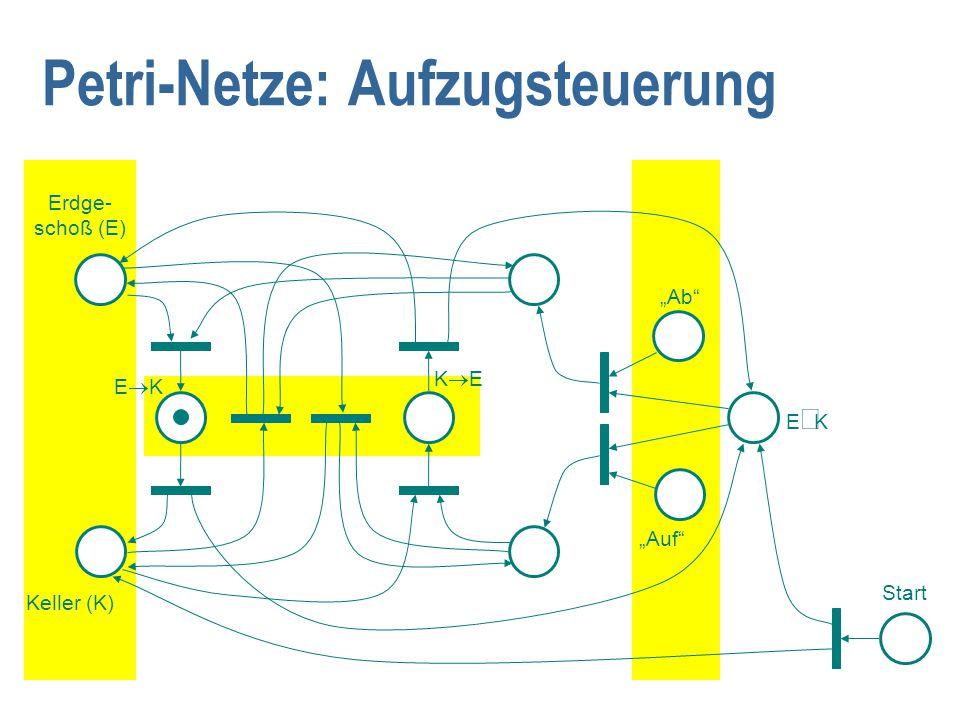 Petri-Netze: Aufzugsteuerung