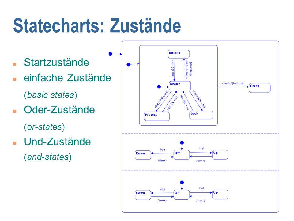 Statecharts: Zustände