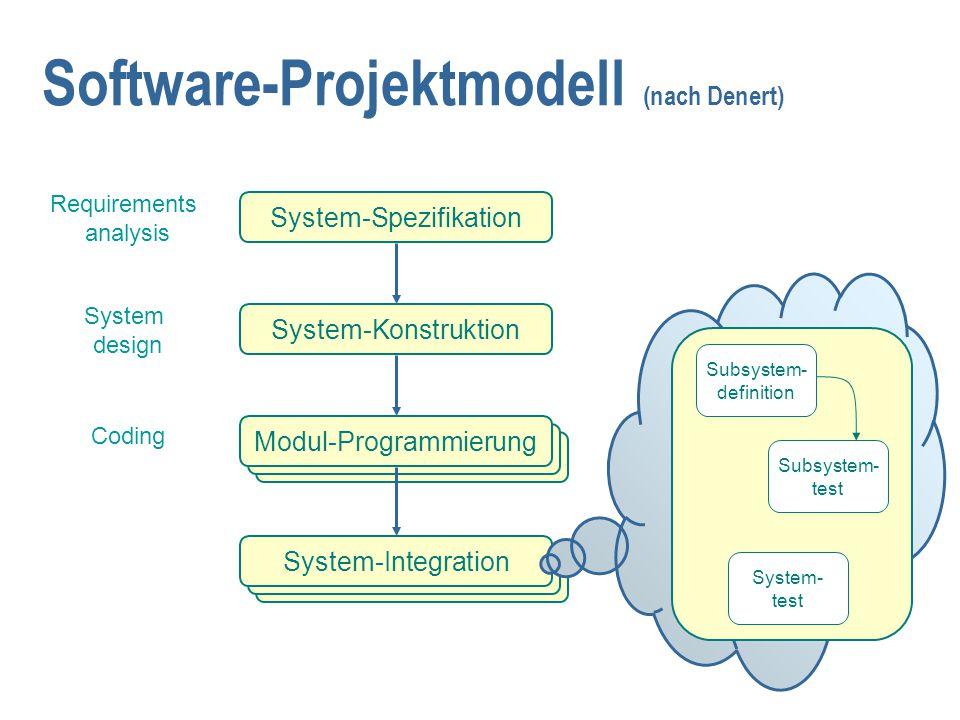 Software-Projektmodell (nach Denert)