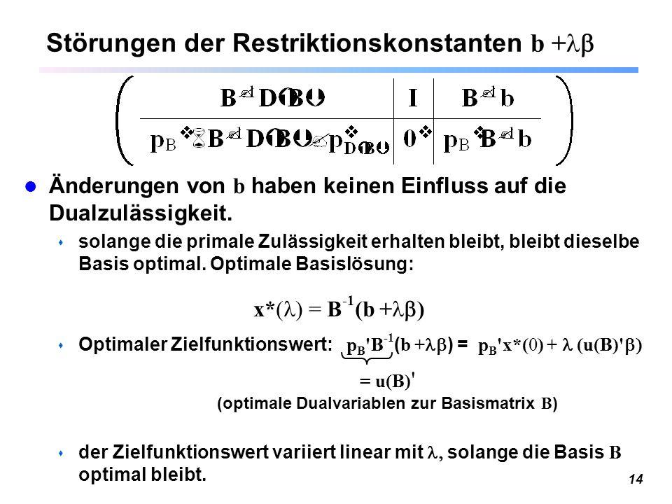 Störungen der Restriktionskonstanten b +lb