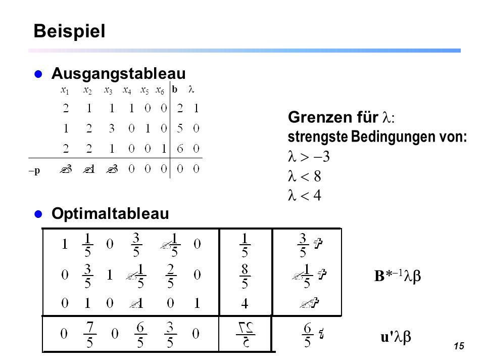 Beispiel Ausgangstableau Grenzen für l: strengste Bedingungen von: