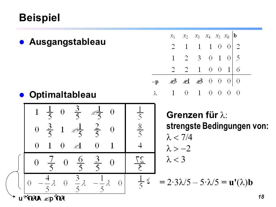 Beispiel Ausgangstableau Optimaltableau Grenzen für l: