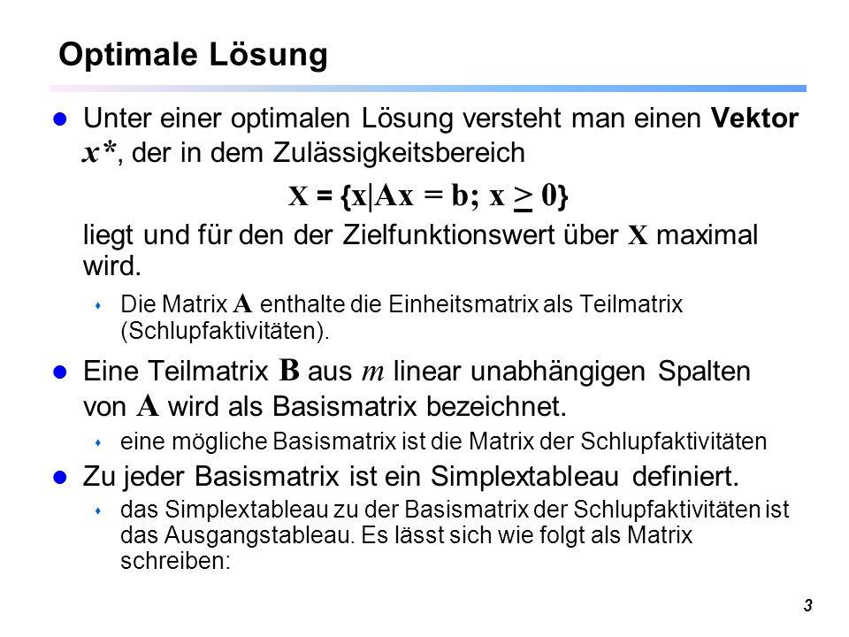 Optimale Lösung Unter einer optimalen Lösung versteht man einen Vektor x*, der in dem Zulässigkeitsbereich.