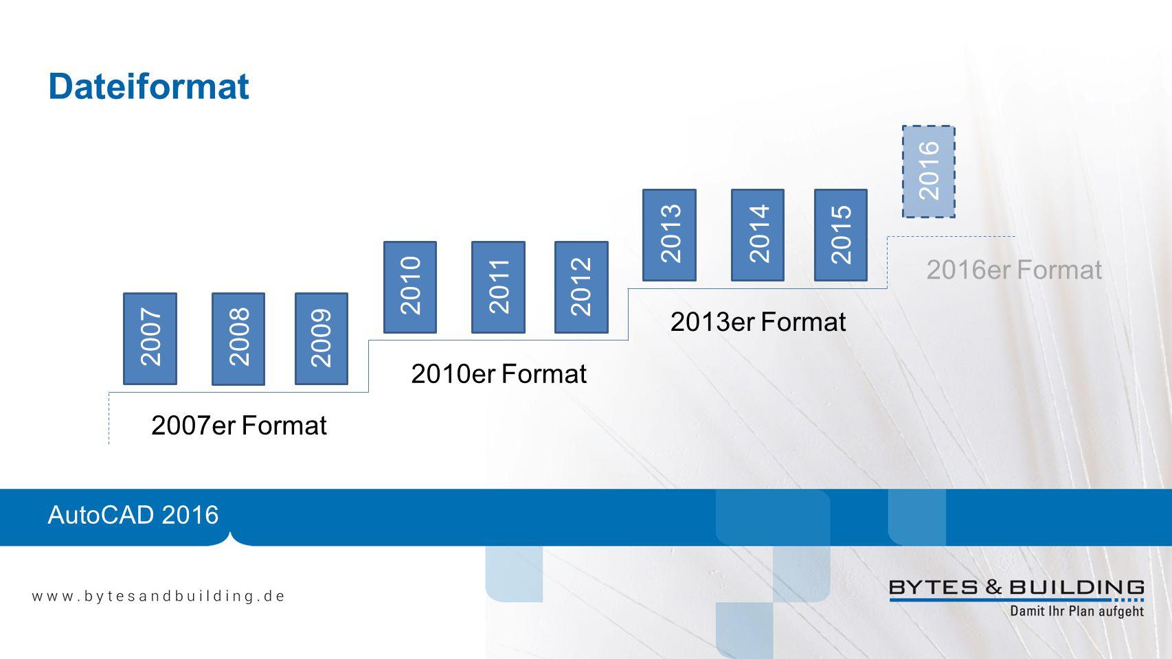 Dateiformat 2016. 2013. 2014. 2015. 2010. 2011. 2012. 2016er Format. 2007. 2008. 2009. 2013er Format.