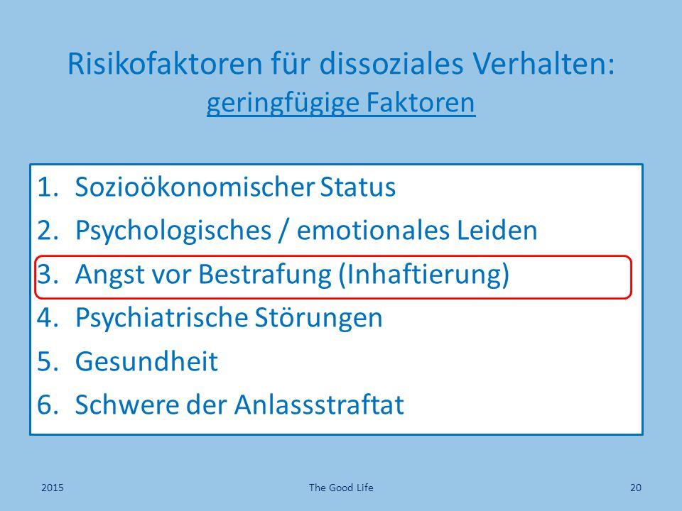 Risikofaktoren für dissoziales Verhalten: geringfügige Faktoren