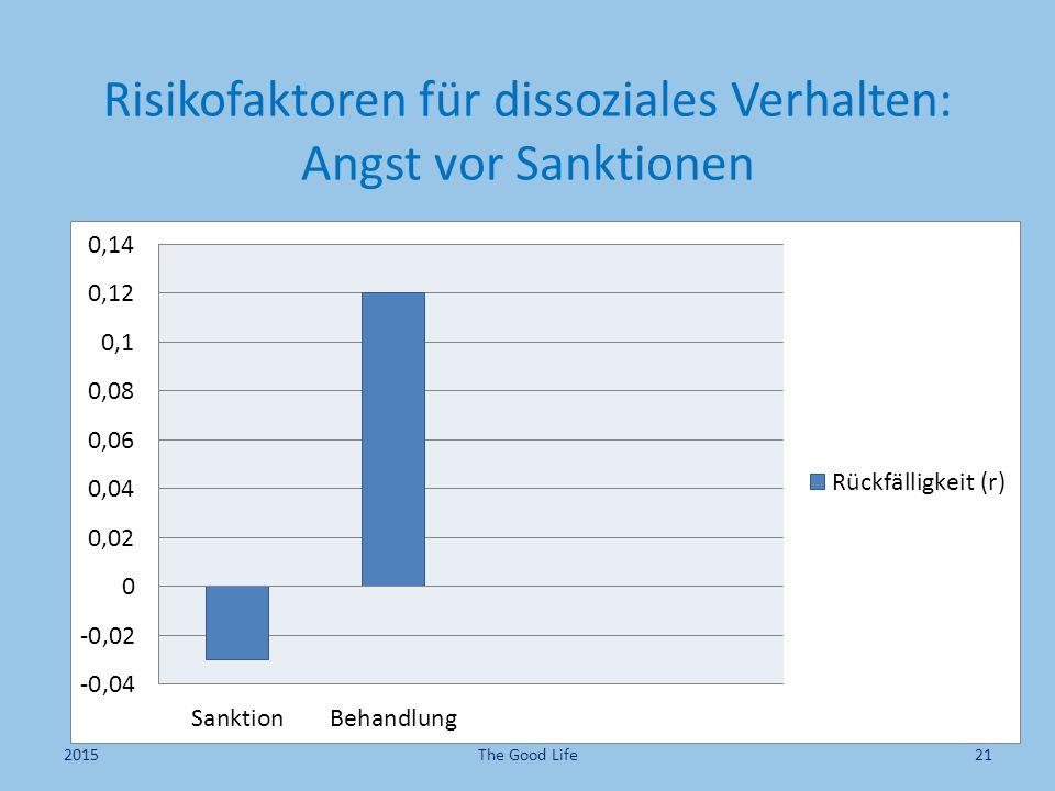 Risikofaktoren für dissoziales Verhalten: Angst vor Sanktionen