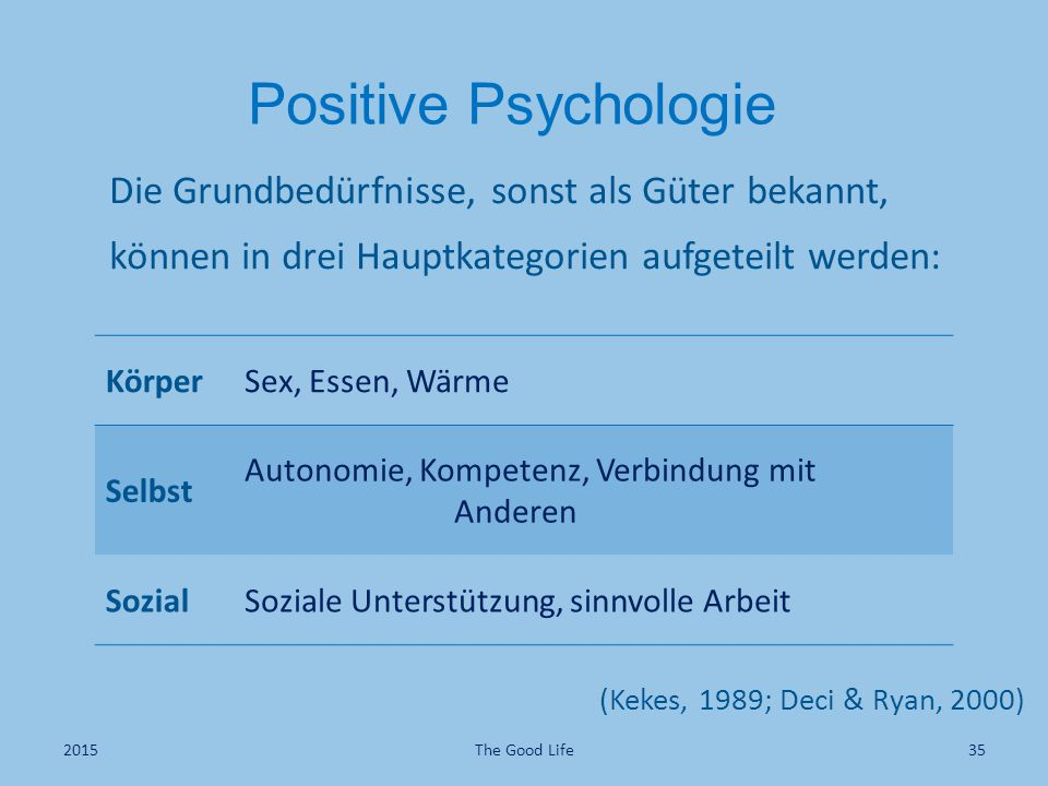 Positive Psychologie Die Grundbedürfnisse, sonst als Güter bekannt, können in drei Hauptkategorien aufgeteilt werden: