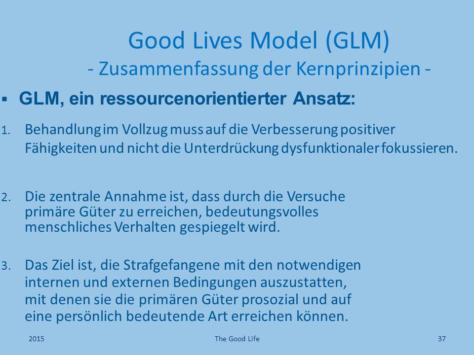 Good Lives Model (GLM) - Zusammenfassung der Kernprinzipien -