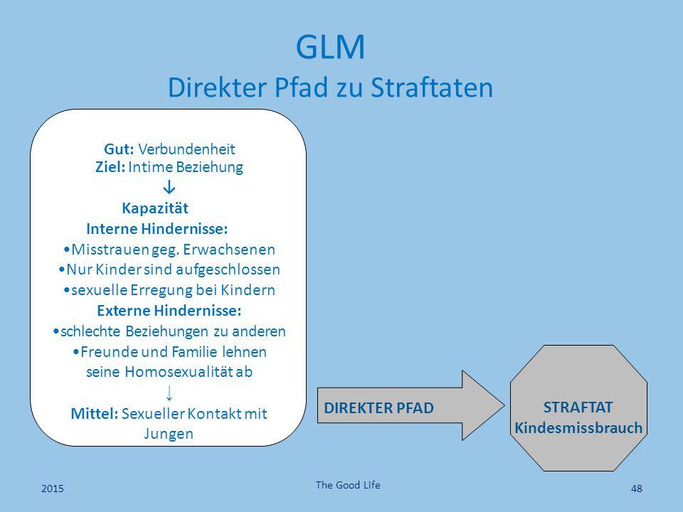 GLM Direkter Pfad zu Straftaten Gut: Verbundenheit
