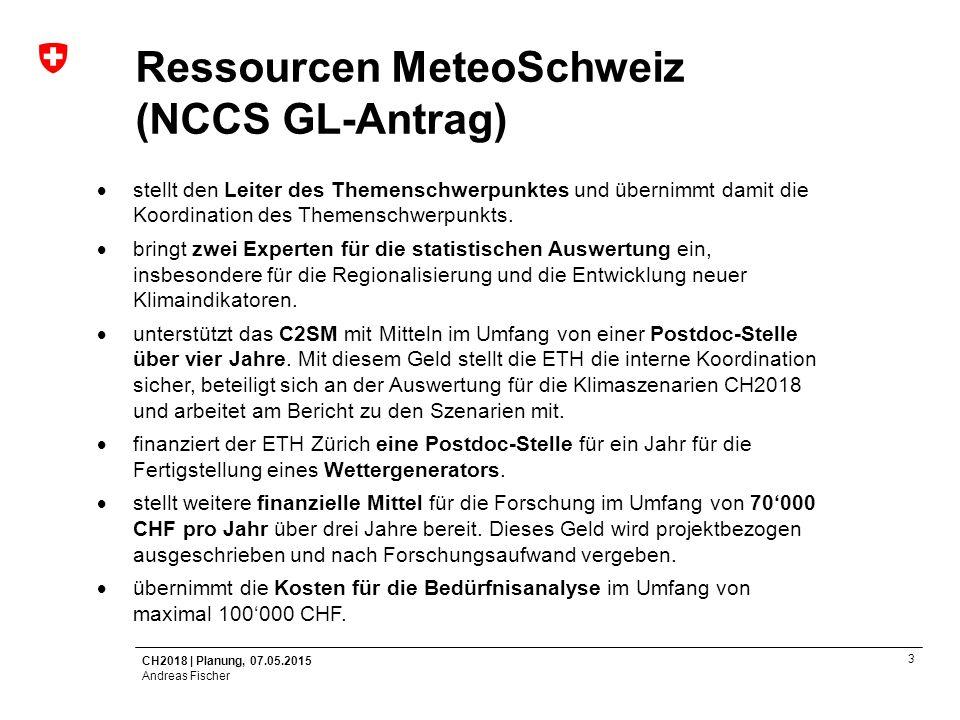 Ressourcen MeteoSchweiz (NCCS GL-Antrag)