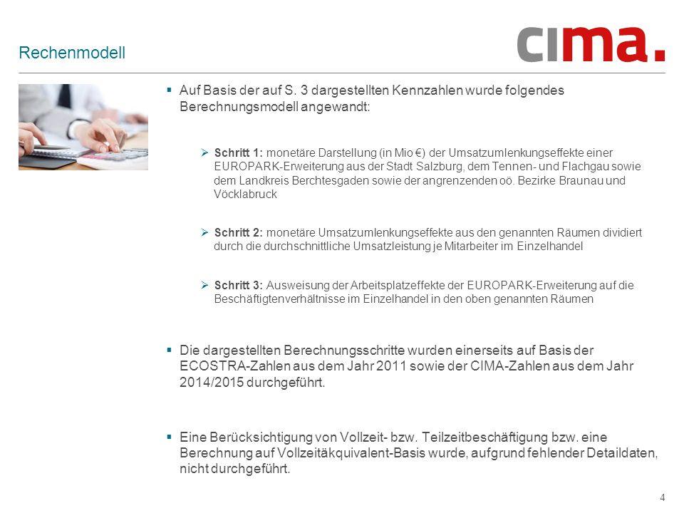 Rechenmodell Auf Basis der auf S. 3 dargestellten Kennzahlen wurde folgendes Berechnungsmodell angewandt:
