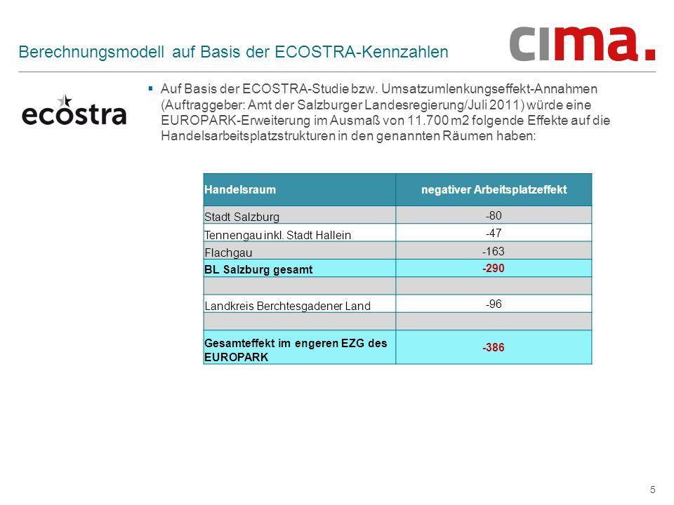 Berechnungsmodell auf Basis der ECOSTRA-Kennzahlen