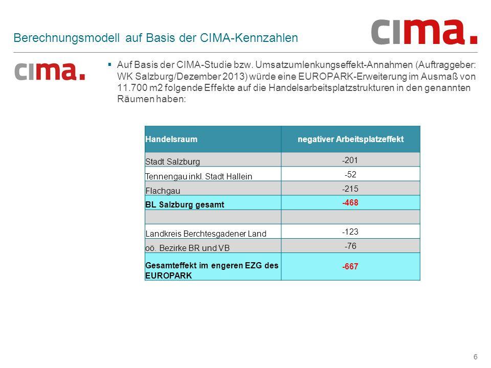 Berechnungsmodell auf Basis der CIMA-Kennzahlen