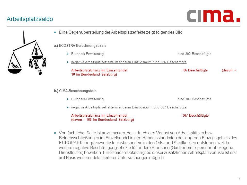 Arbeitsplatzsaldo Eine Gegenüberstellung der Arbeitsplatzeffekte zeigt folgendes Bild: a.) ECOSTRA-Berechnungsbasis.