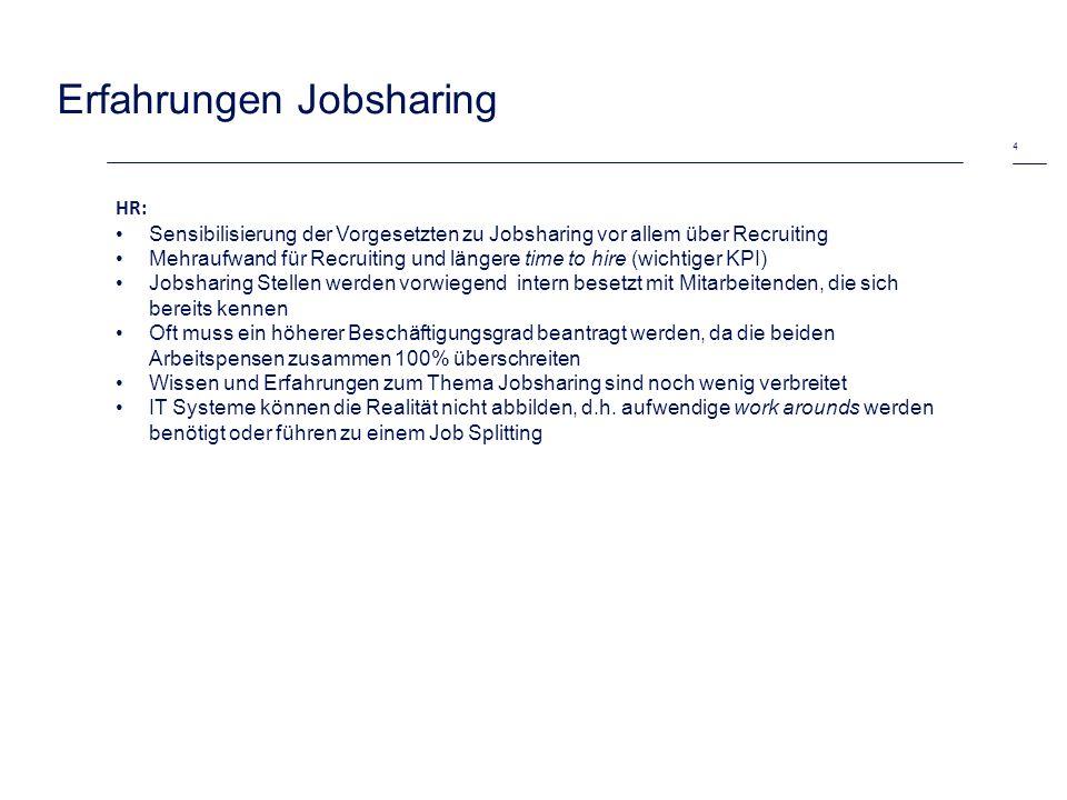 Erfahrungen Jobsharing