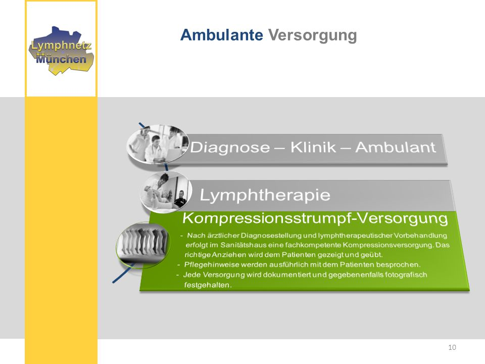 Diagnose – Klinik – Ambulant