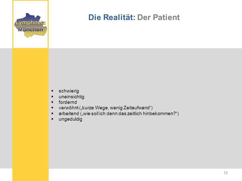 Die Realität: Der Patient