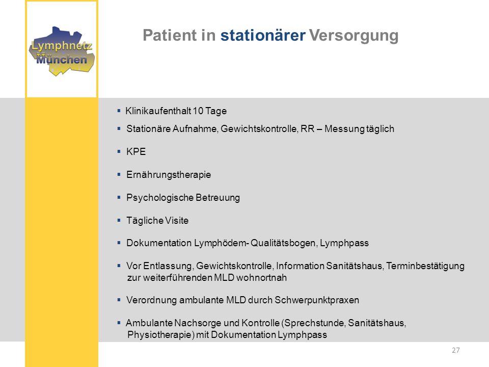 Patient in stationärer Versorgung