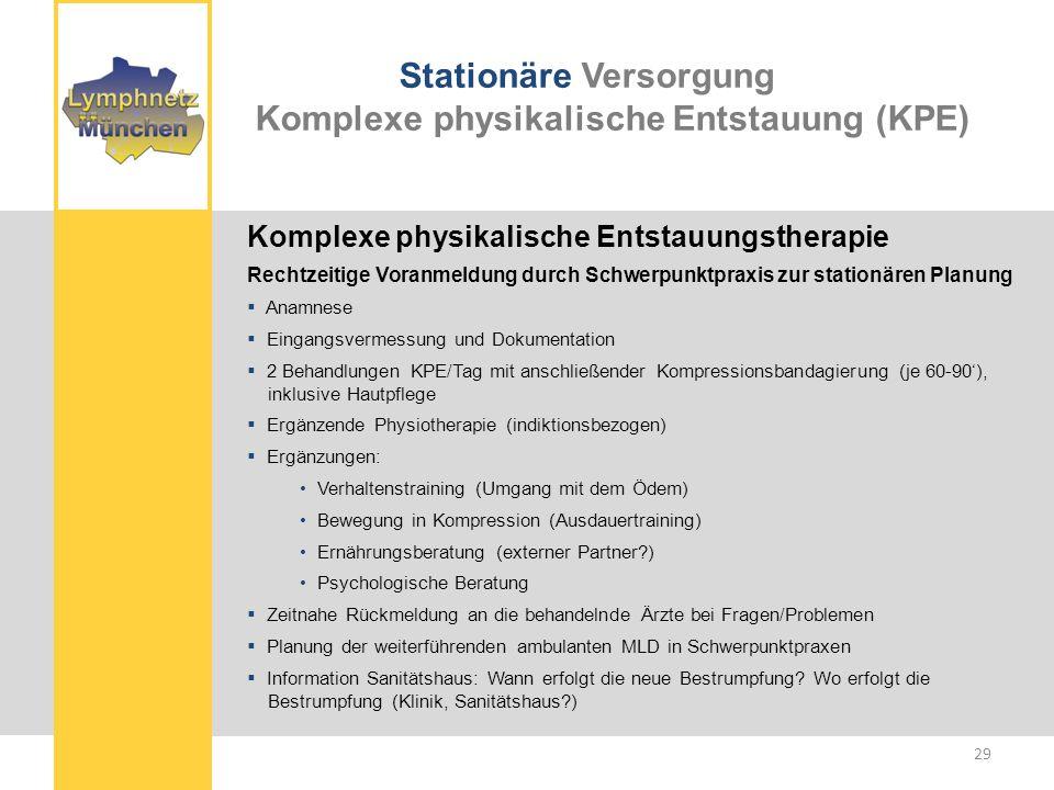 Stationäre Versorgung Komplexe physikalische Entstauung (KPE)