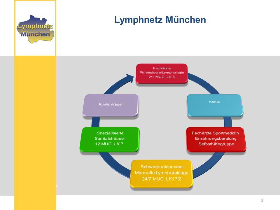 Lymphnetz München Fachärzte Phlebologie/Lymphologie 2/1 MUC LK 3