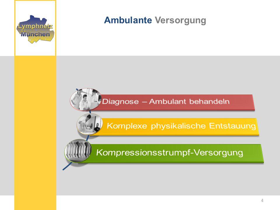 Diagnose – Ambulant behandeln