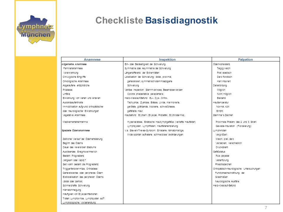 Checkliste Basisdiagnostik