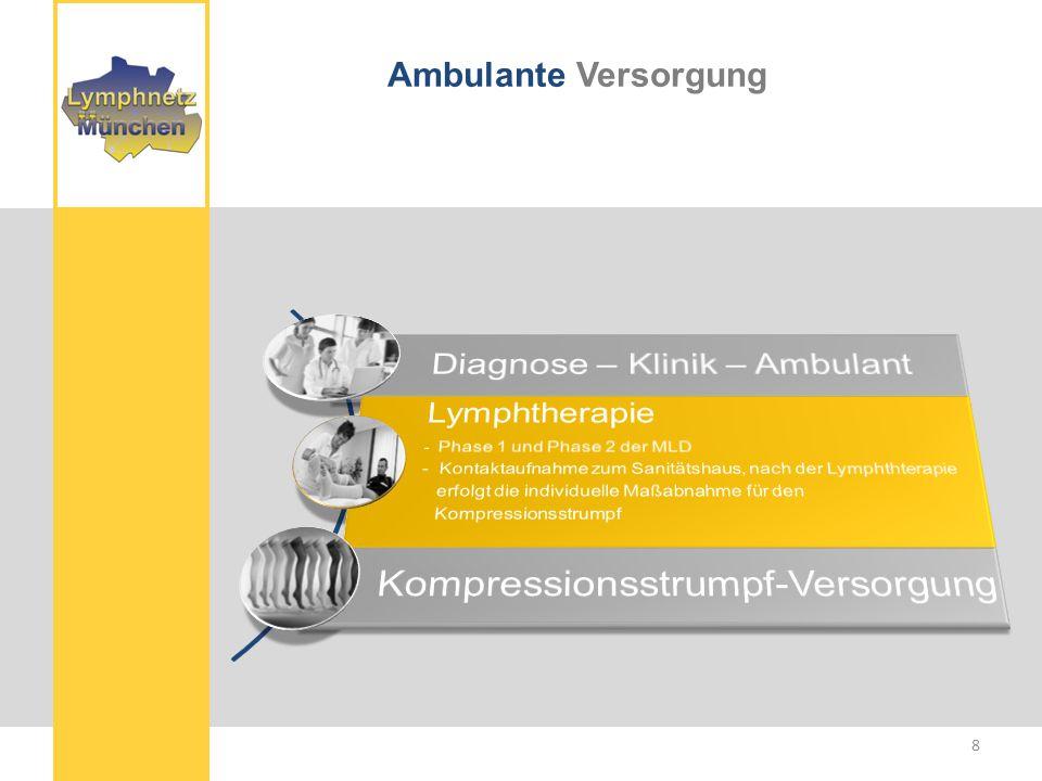 Diagnose – Klinik – Ambulant