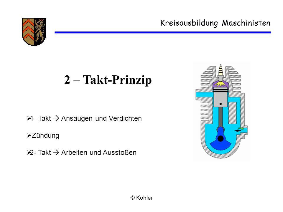 2 – Takt-Prinzip Kreisausbildung Maschinisten