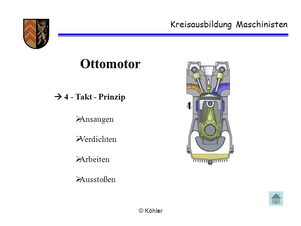 Ottomotor Kreisausbildung Maschinisten  4 - Takt - Prinzip Ansaugen