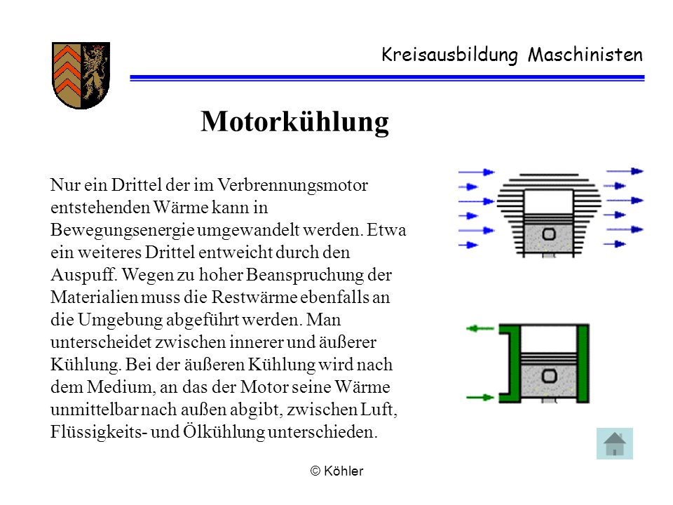 Motorkühlung Kreisausbildung Maschinisten