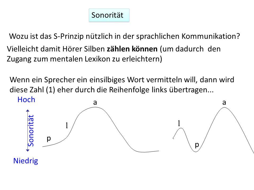 Sonorität Wozu ist das S-Prinzip nützlich in der sprachlichen Kommunikation