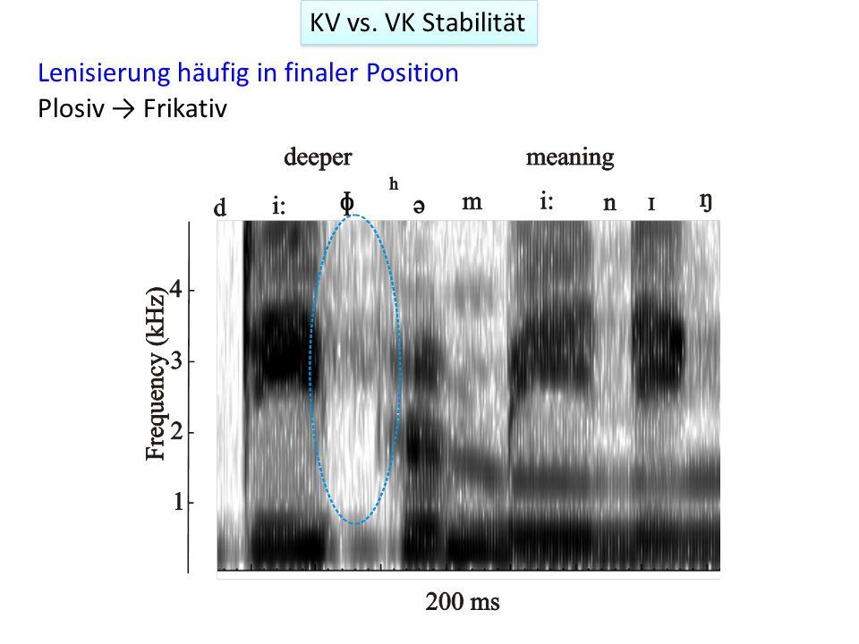 KV vs. VK Stabilität Lenisierung häufig in finaler Position Plosiv → Frikativ