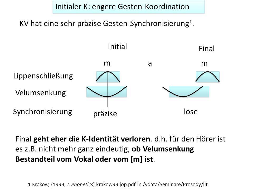Initialer K: engere Gesten-Koordination
