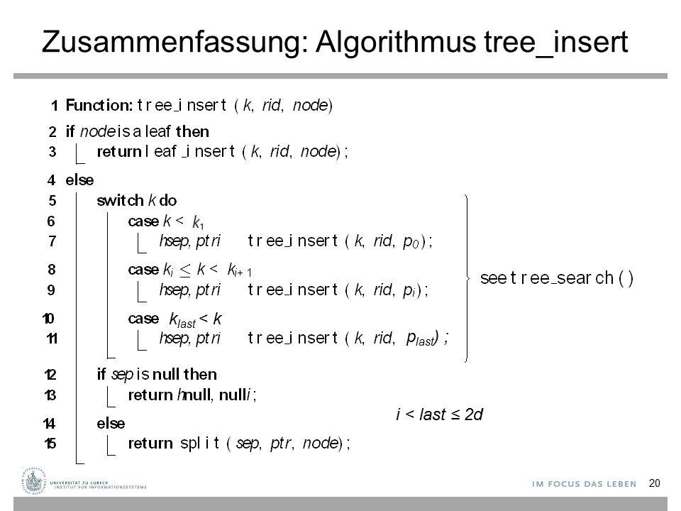 Zusammenfassung: Algorithmus tree_insert