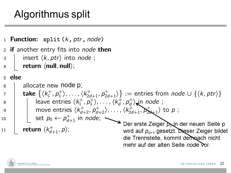 Algorithmus split node p;