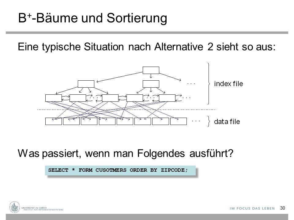 B+-Bäume und Sortierung