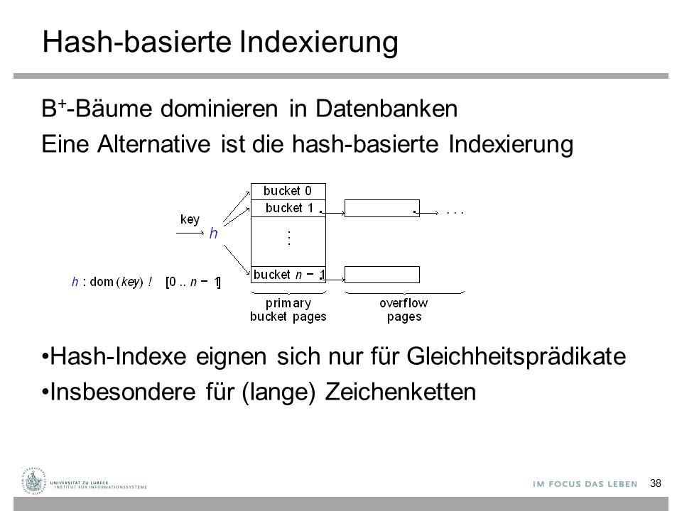 Hash-basierte Indexierung