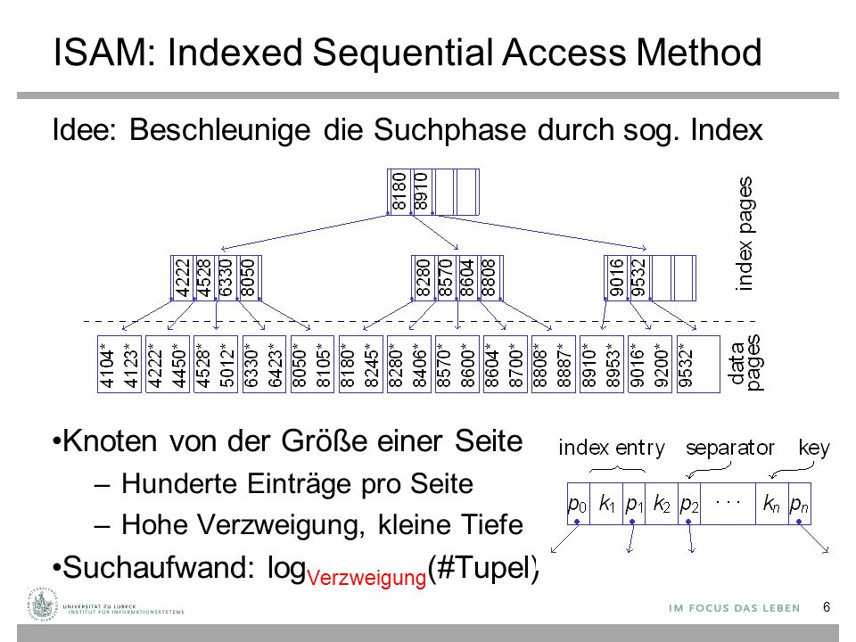 ISAM: Indexed Sequential Access Method