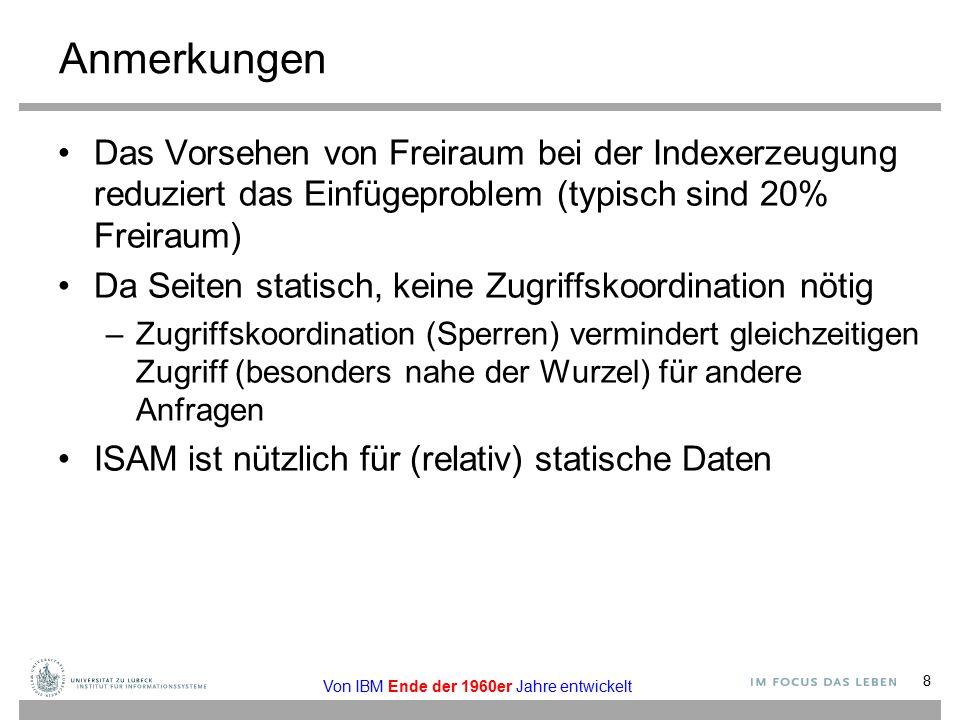 Anmerkungen Das Vorsehen von Freiraum bei der Indexerzeugung reduziert das Einfügeproblem (typisch sind 20% Freiraum)