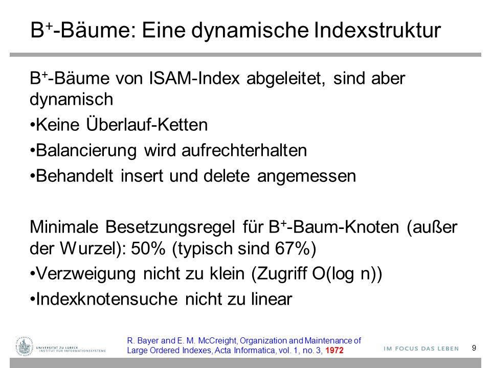 B+-Bäume: Eine dynamische Indexstruktur